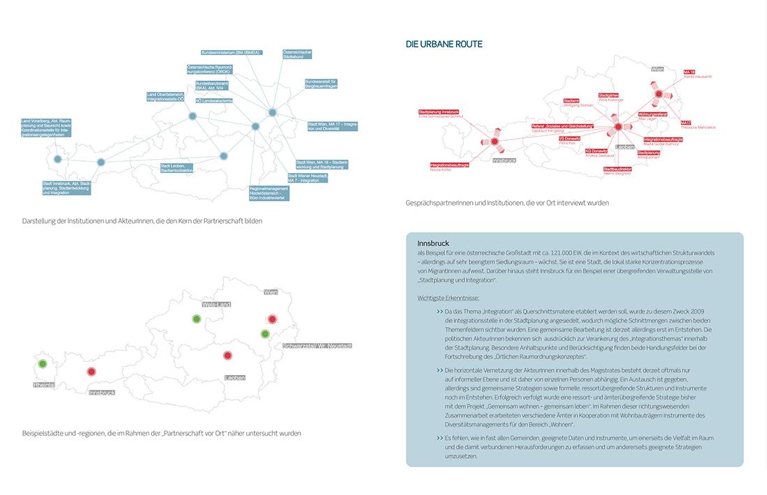 07_OEREK-Diagramme_IFOER