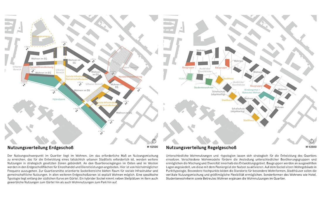 10_Eurogate2-Strukturkarten02_superwien/TRANSFORM.CITY/DnD Landschaftsplanung/RAUMPOSITION