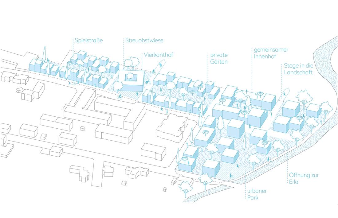01_St-Val-Isometrie_Feld72 Architekten / Bogenfeld Architektur/ DnD Landschaftsplanung/ Raumposition
