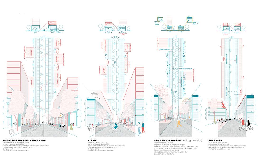 06_Seeterrassen-Strassenschnitte_Studio Vlay streeruwitz/ Carla Lo Landschaftsarchitektur