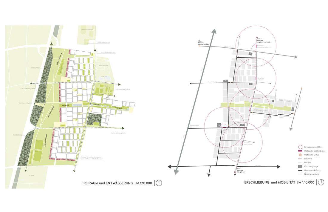 04_HNS-Strukturdiagramme_ Raumposition/ scheuvens + wachten plus / WGF/ Runge IVPP